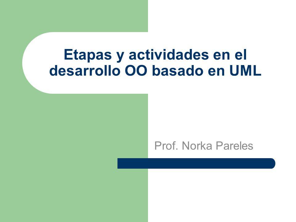 Etapas y actividades en el desarrollo OO basado en UML Prof. Norka Pareles