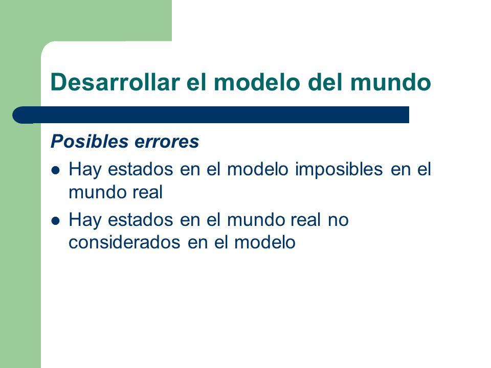 Desarrollar el modelo del mundo Posibles errores Hay estados en el modelo imposibles en el mundo real Hay estados en el mundo real no considerados en