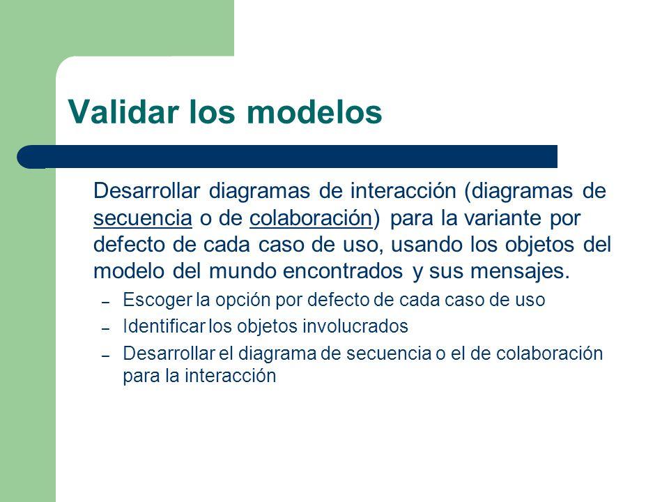 Validar los modelos Desarrollar diagramas de interacción (diagramas de secuencia o de colaboración) para la variante por defecto de cada caso de uso,