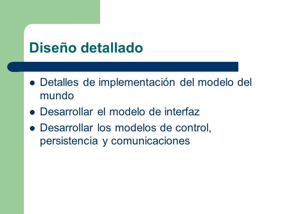 Diseño detallado Detalles de implementación del modelo del mundo Desarrollar el modelo de interfaz Desarrollar los modelos de control, persistencia y