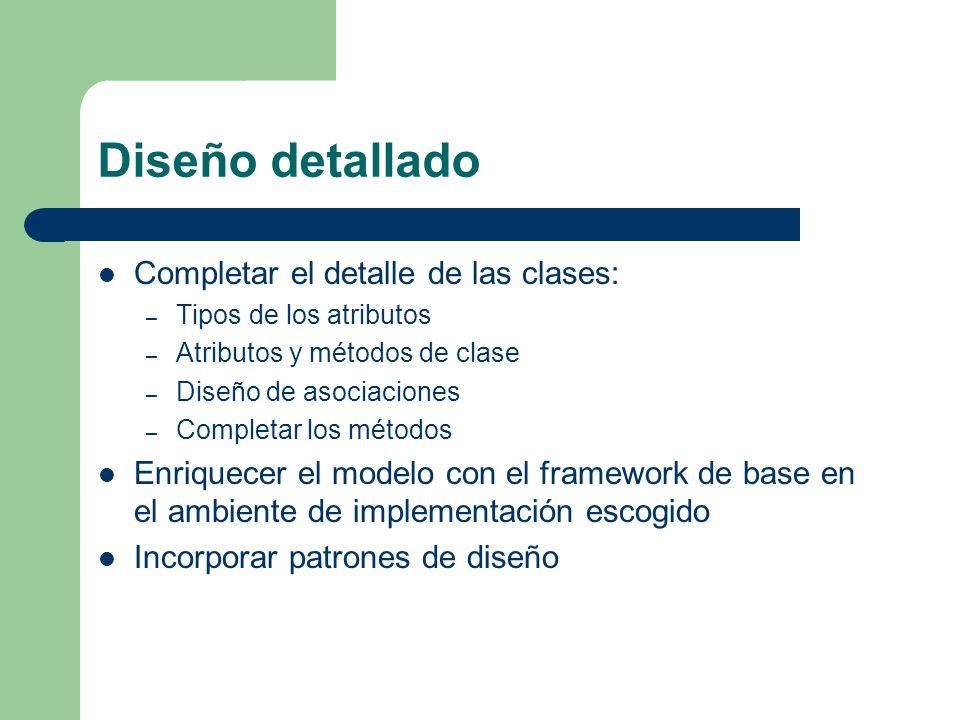 Diseño detallado Completar el detalle de las clases: – Tipos de los atributos – Atributos y métodos de clase – Diseño de asociaciones – Completar los