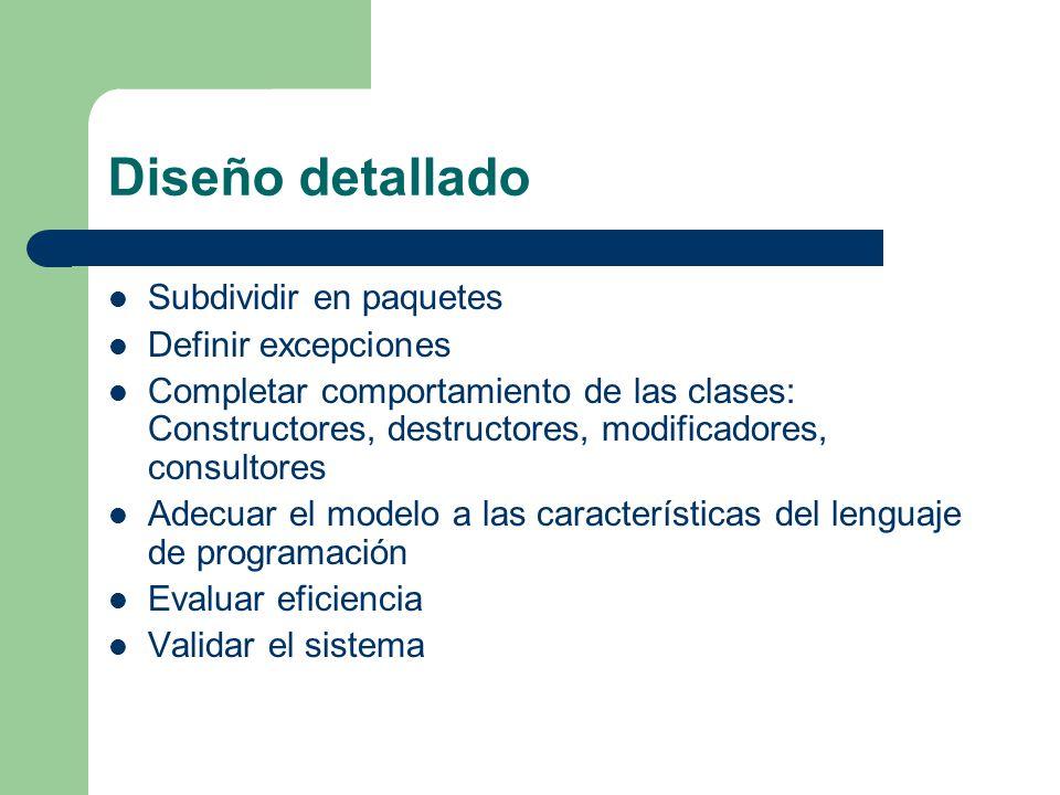 Diseño detallado Subdividir en paquetes Definir excepciones Completar comportamiento de las clases: Constructores, destructores, modificadores, consul