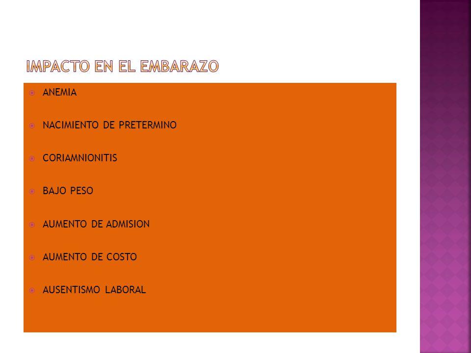 AMPICILINA, 20-30% DE RESISTENCIA EN CASOS DE E.