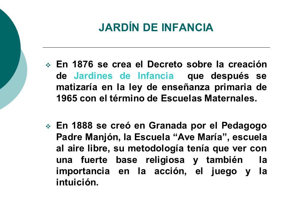 JARDÍN DE INFANCIA En 1876 se crea el Decreto sobre la creación de Jardines de Infancia que después se matizaría en la ley de enseñanza primaria de 1965 con el término de Escuelas Maternales.
