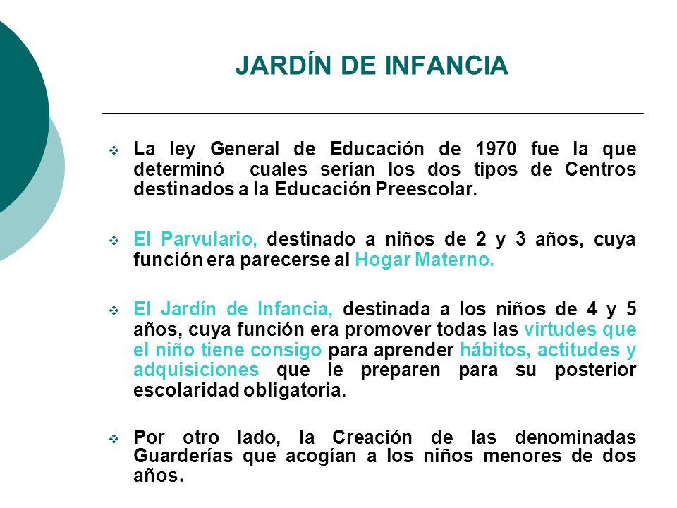 JARDÍN DE INFANCIA La ley General de Educación de 1970 fue la que determinó cuales serían los dos tipos de Centros destinados a la Educación Preescolar.