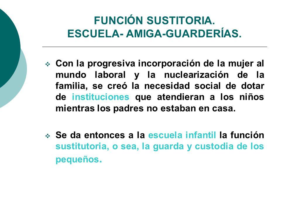 FUNCIÓN SUSTITORIA.ESCUELA- AMIGA-GUARDERÍAS.