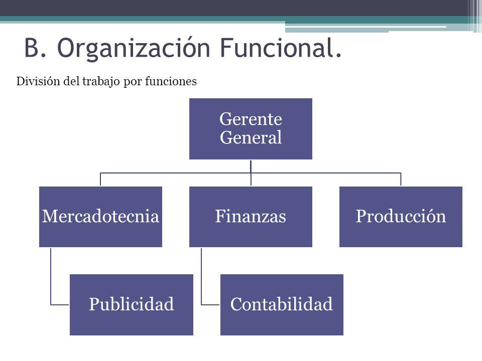 Gerente General Mercadotecnia Publicidad Finanzas Contabilidad Producción B.