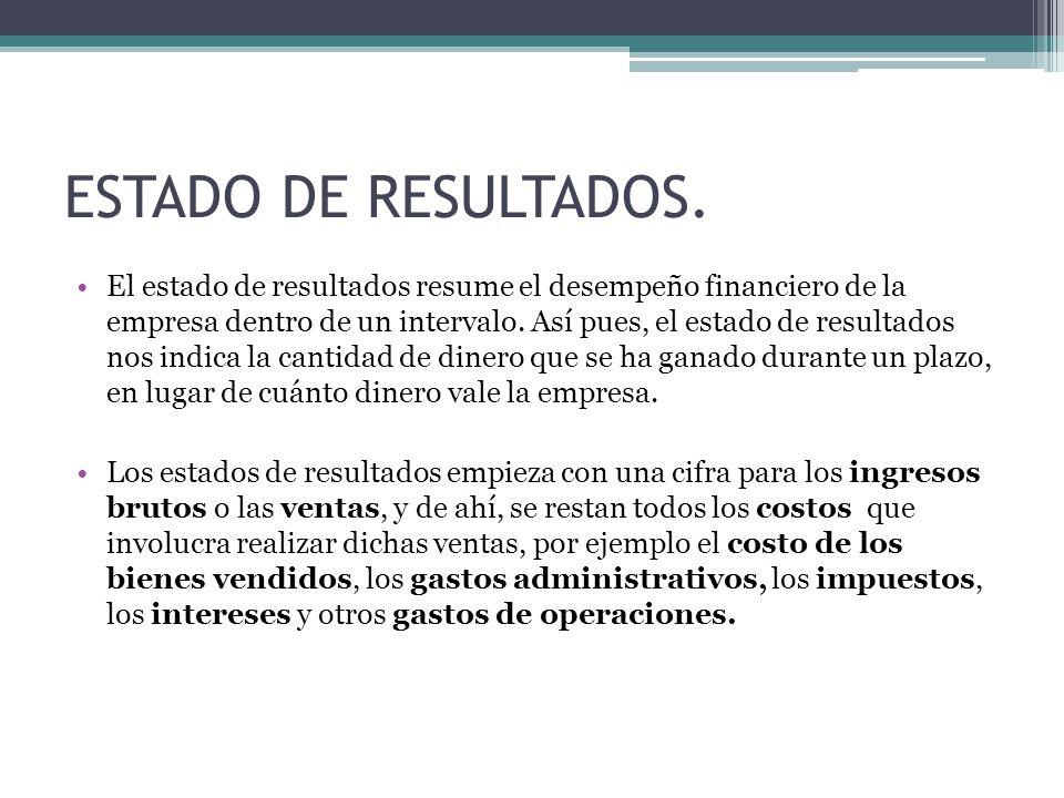 El estado de resultados resume el desempeño financiero de la empresa dentro de un intervalo.