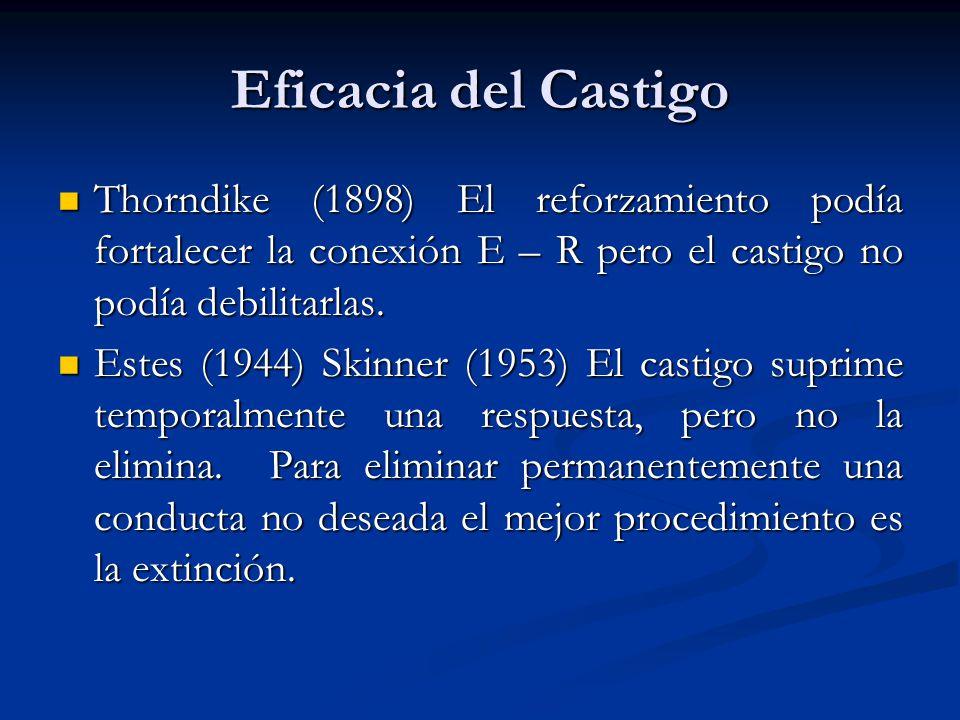 Eficacia del Castigo Thorndike (1898) El reforzamiento podía fortalecer la conexión E – R pero el castigo no podía debilitarlas. Thorndike (1898) El r
