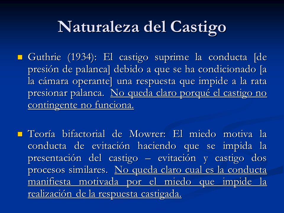 Naturaleza del Castigo Guthrie (1934): El castigo suprime la conducta [de presión de palanca] debido a que se ha condicionado [a la cámara operante] u