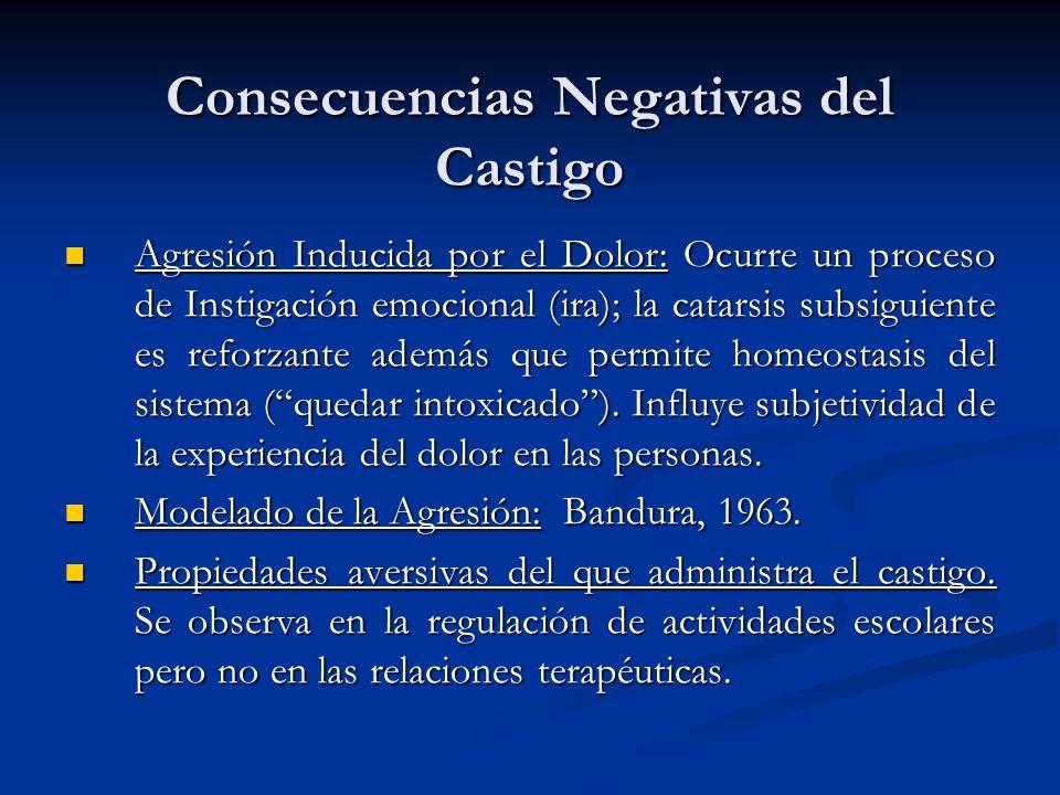Consecuencias Negativas del Castigo Agresión Inducida por el Dolor: Ocurre un proceso de Instigación emocional (ira); la catarsis subsiguiente es refo