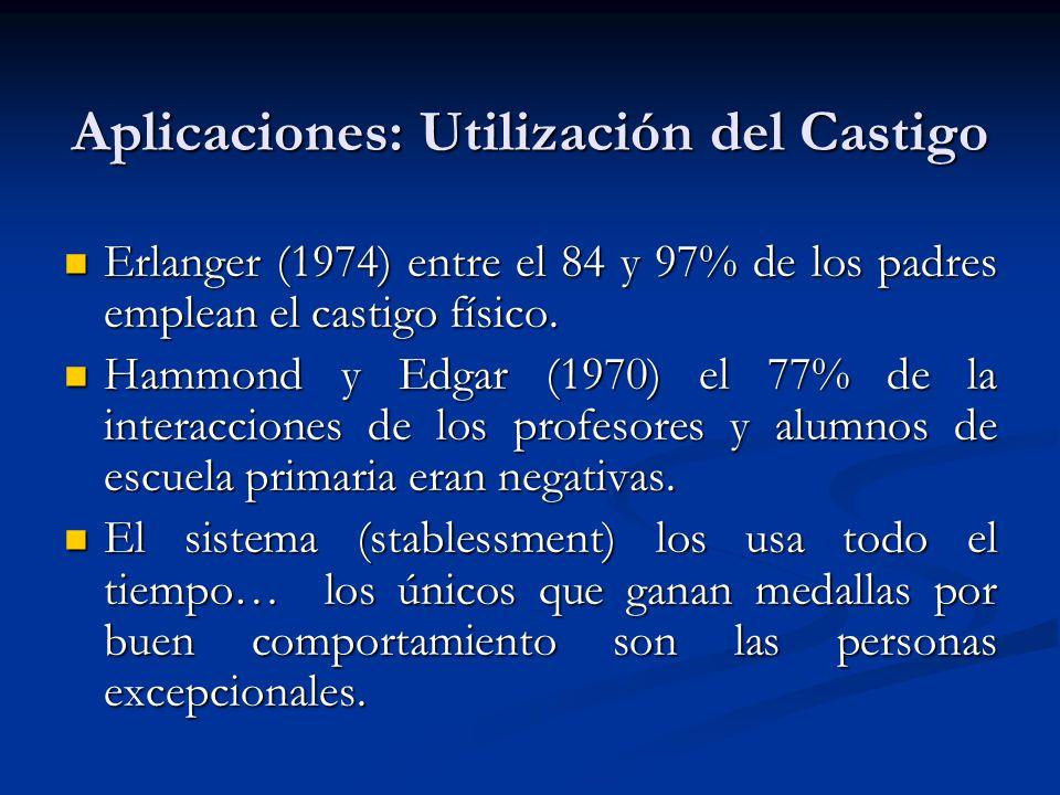 Aplicaciones: Utilización del Castigo Erlanger (1974) entre el 84 y 97% de los padres emplean el castigo físico. Erlanger (1974) entre el 84 y 97% de