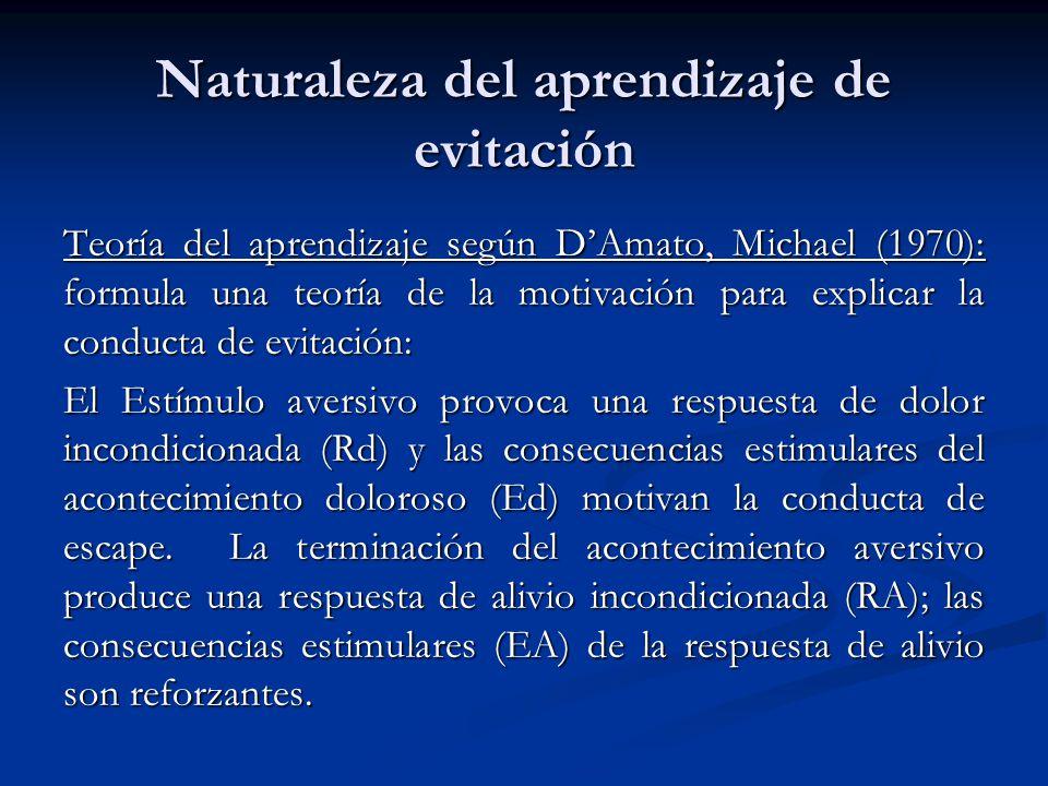 Teoría del aprendizaje según DAmato, Michael (1970): formula una teoría de la motivación para explicar la conducta de evitación: El Estímulo aversivo