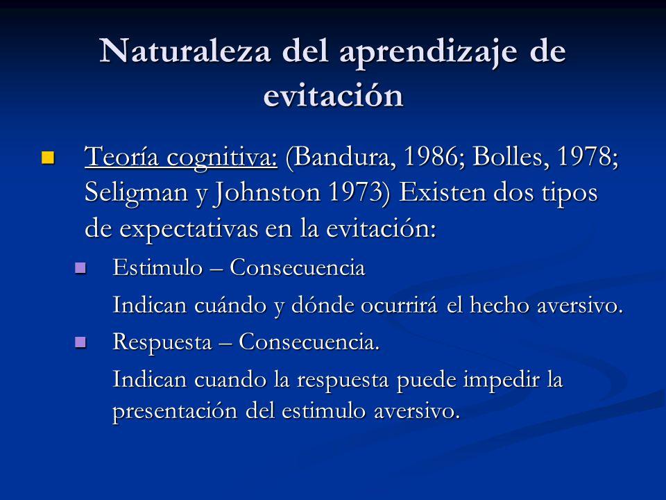 Teoría cognitiva: (Bandura, 1986; Bolles, 1978; Seligman y Johnston 1973) Existen dos tipos de expectativas en la evitación: Teoría cognitiva: (Bandur