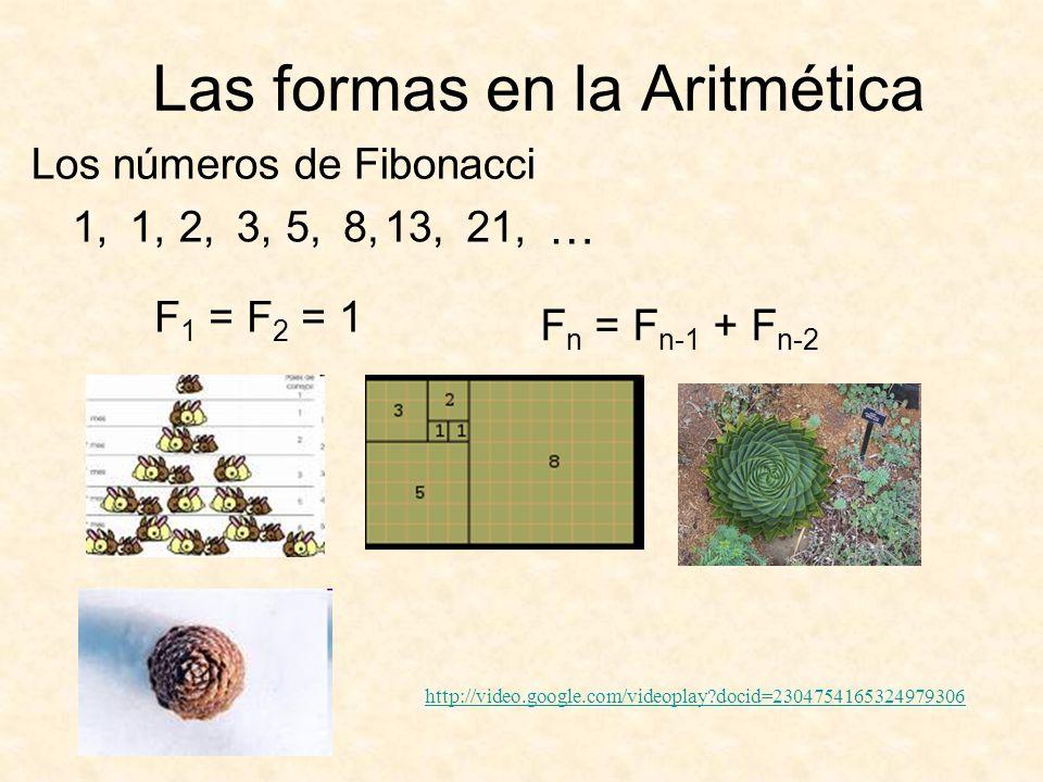 Los números de Fibonacci Las formas en la Aritmética http://video.google.com/videoplay?docid=2304754165324979306 F 1 = F 2 = 1 F n = F n-1 + F n-2 1,