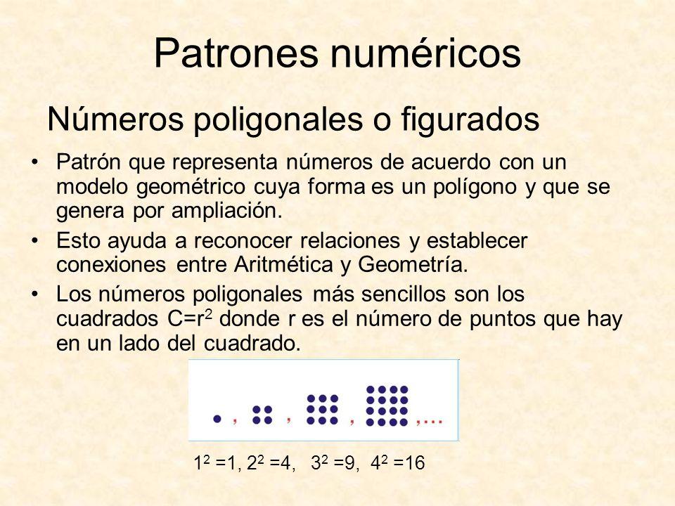 Números poligonales o figurados Patrón que representa números de acuerdo con un modelo geométrico cuya forma es un polígono y que se genera por amplia