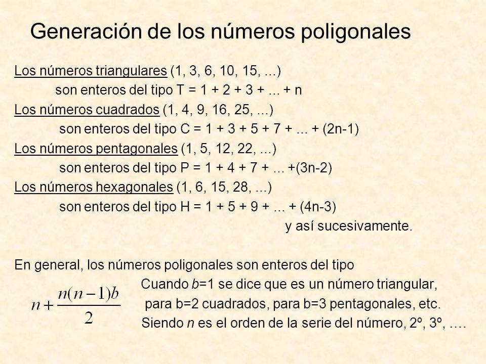 Generación de los números poligonales Los números triangulares (1, 3, 6, 10, 15,...) son enteros del tipo T = 1 + 2 + 3 +... + n Los números cuadrados