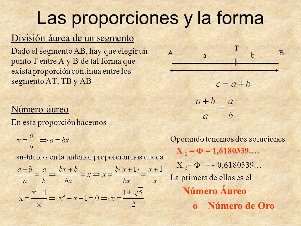 División áurea de un segmento Dado el segmento AB, hay que elegir un punto T entre A y B de tal forma que exista proporción continua entre los segment