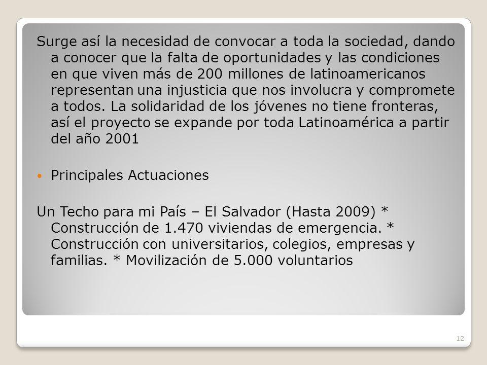 Las ONGs en El Salvador Un Techo Para Mi País Categoría: Ayuda humanitariaAyuda humanitaria Municipio: san salvador Web: http://untechoparamipais-es.b
