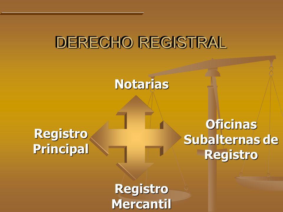 DERECHO REGISTRAL Notarias Oficinas Subalternas de Registro Registro Principal Registro Mercantil