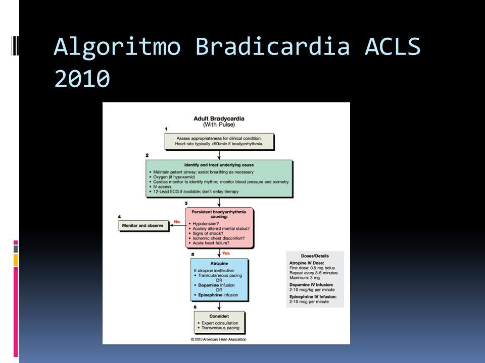 Algoritmo Bradicardia ACLS 2010