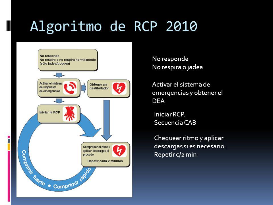 Algoritmo de RCP 2010 No responde No respira o jadea Activar el sistema de emergencias y obtener el DEA Iniciar RCP. Secuencia CAB Chequear ritmo y ap