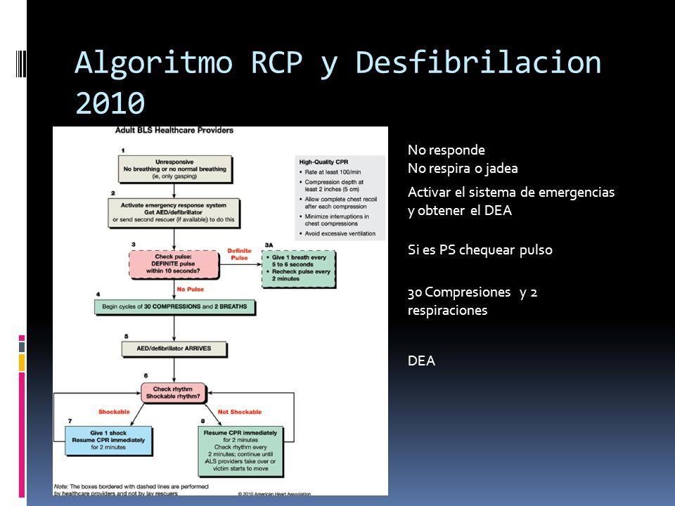 Algoritmo RCP y Desfibrilacion 2010 No responde No respira o jadea Activar el sistema de emergencias y obtener el DEA Si es PS chequear pulso 30 Compr