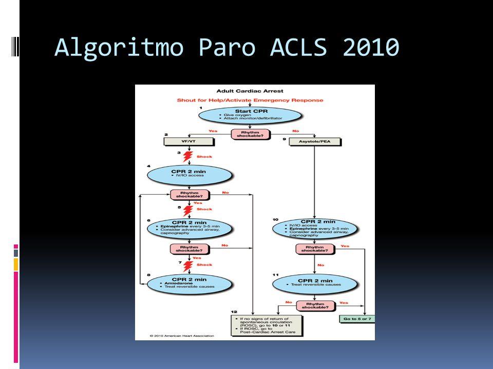 Algoritmo Paro ACLS 2010