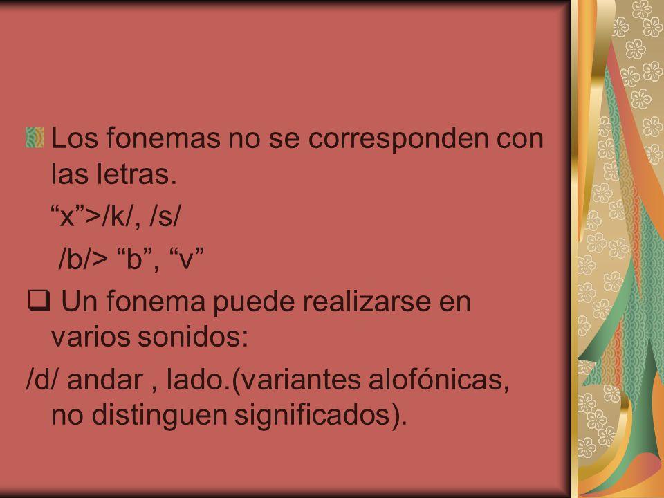 Los fonemas no se corresponden con las letras. x>/k/, /s/ /b/> b, v Un fonema puede realizarse en varios sonidos: /d/ andar, lado.(variantes alofónica