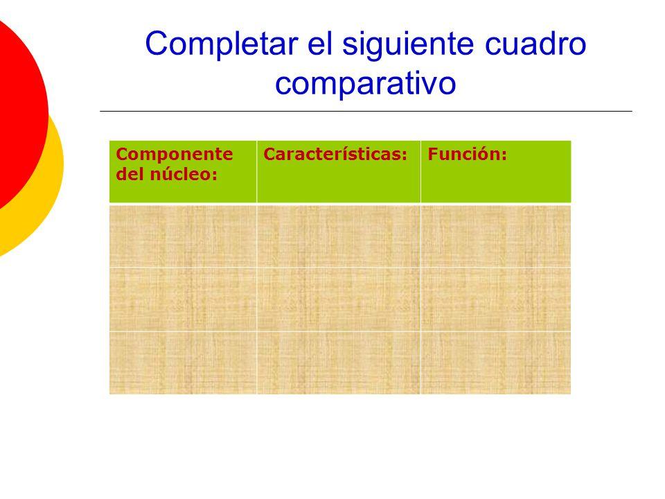 Completar el siguiente cuadro comparativo Componente del núcleo: Características:Función: