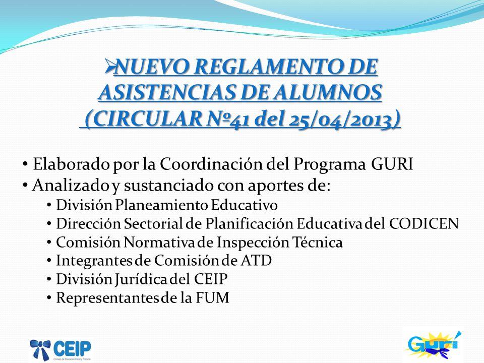 NUEVO REGLAMENTO DE NUEVO REGLAMENTO DE ASISTENCIAS DE ALUMNOS ASISTENCIA REGULAR E IRREGULAR (CAPÍTULO IV) Asistencia REGULAR (Art.