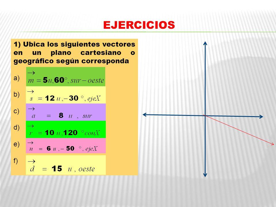 EJERCICIOS 1) Ubica los siguientes vectores en un plano cartesiano o geográfico según corresponda a) b) c) d) e) f)