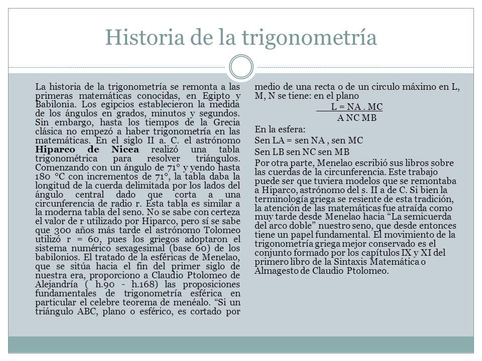 Historia de la trigonometría La historia de la trigonometría se remonta a las primeras matemáticas conocidas, en Egipto y Babilonia. Los egipcios esta