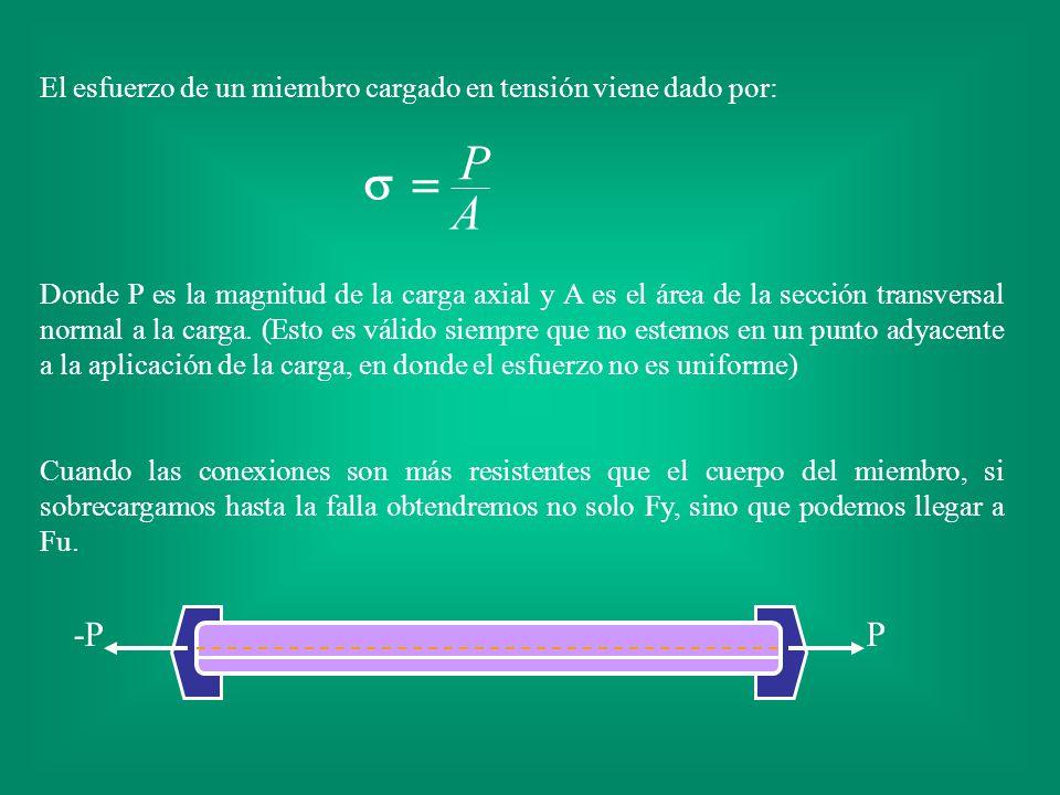 El esfuerzo de un miembro cargado en tensión viene dado por: Donde P es la magnitud de la carga axial y A es el área de la sección transversal normal
