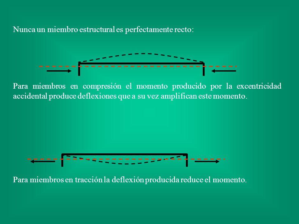 Nunca un miembro estructural es perfectamente recto: Para miembros en compresión el momento producido por la excentricidad accidental produce deflexio