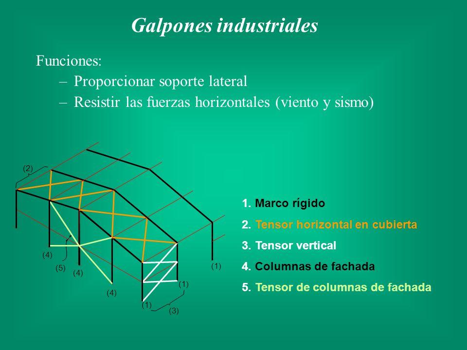 Funciones: –Proporcionar soporte lateral –Resistir las fuerzas horizontales (viento y sismo) (1) (4) (2) (3) (5) 1. Marco rígido 2. Tensor horizontal