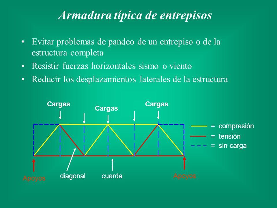 Evitar problemas de pandeo de un entrepiso o de la estructura completa Resistir fuerzas horizontales sismo o viento Reducir los desplazamientos latera