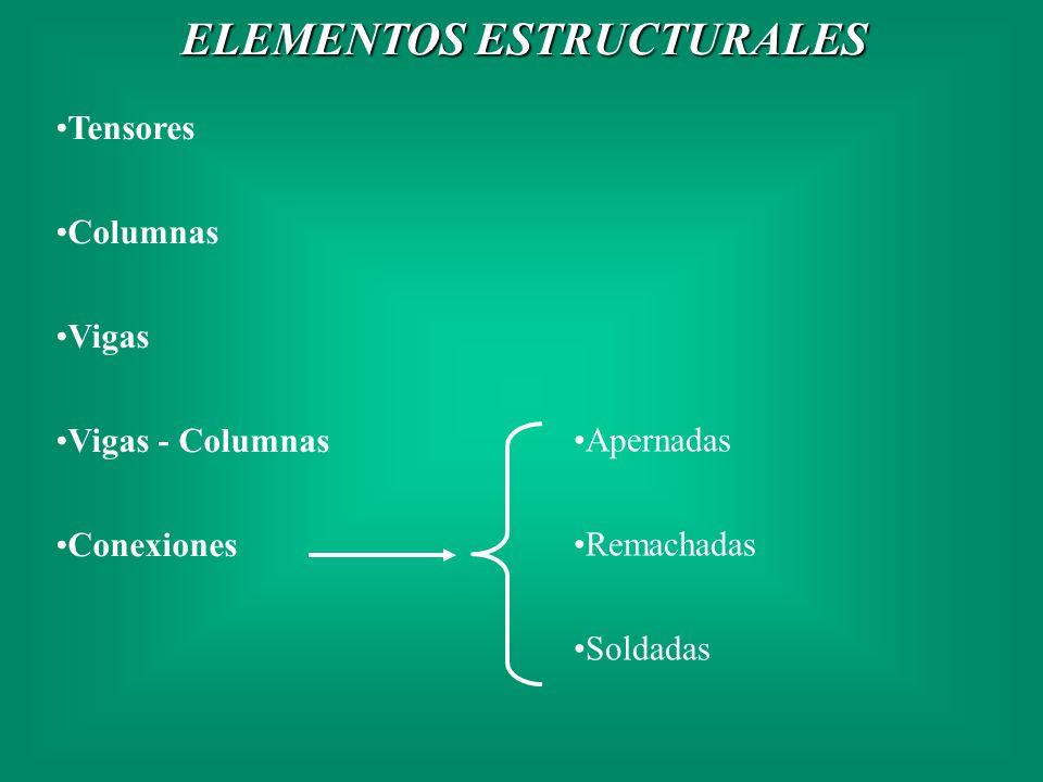 Tensores Columnas Vigas Vigas - Columnas Conexiones Apernadas Remachadas Soldadas ELEMENTOS ESTRUCTURALES