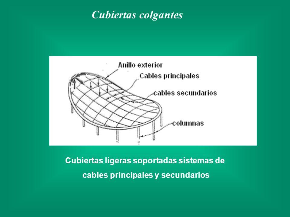 Cubiertas ligeras soportadas sistemas de cables principales y secundarios Cubiertas colgantes
