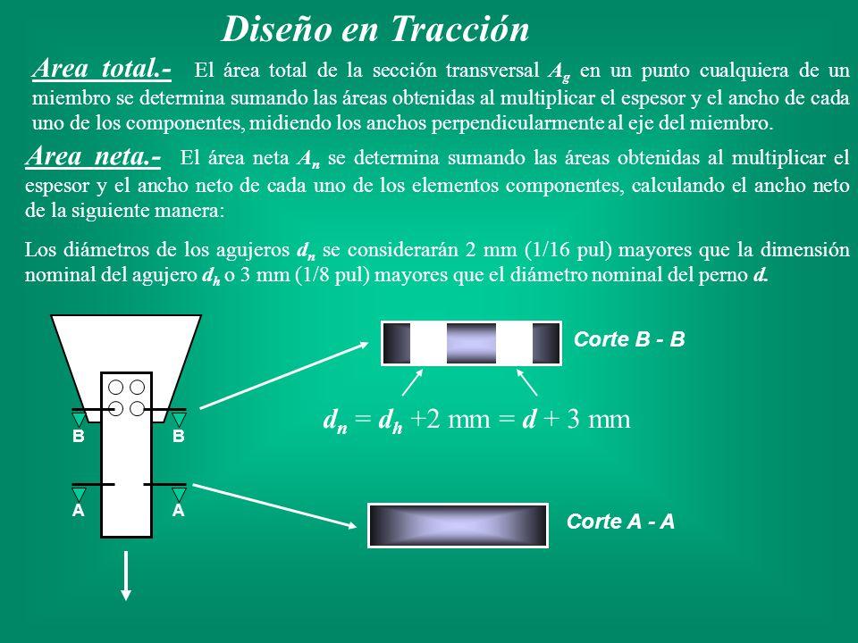 Area total.- El área total de la sección transversal A g en un punto cualquiera de un miembro se determina sumando las áreas obtenidas al multiplicar
