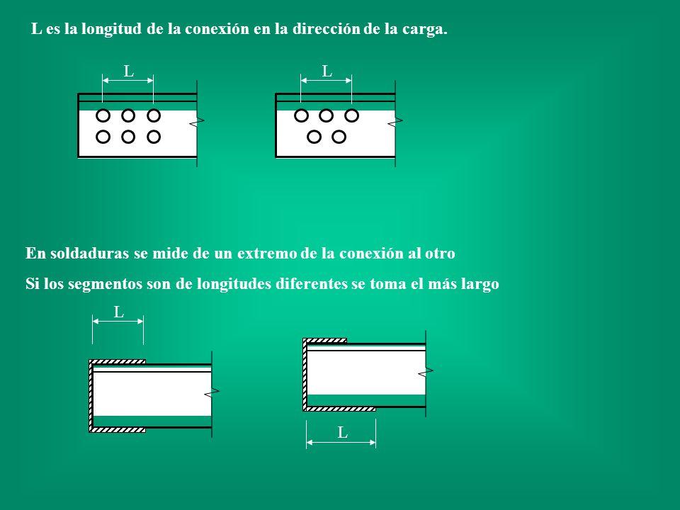 L es la longitud de la conexión en la dirección de la carga. LL En soldaduras se mide de un extremo de la conexión al otro Si los segmentos son de lon
