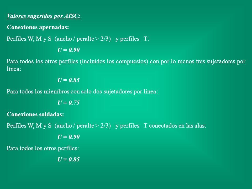 Valores sugeridos por AISC: Conexiones apernadas: Perfiles W, M y S (ancho / peralte > 2/3) y perfiles T: U = 0.90 Para todos los otros perfiles (incl