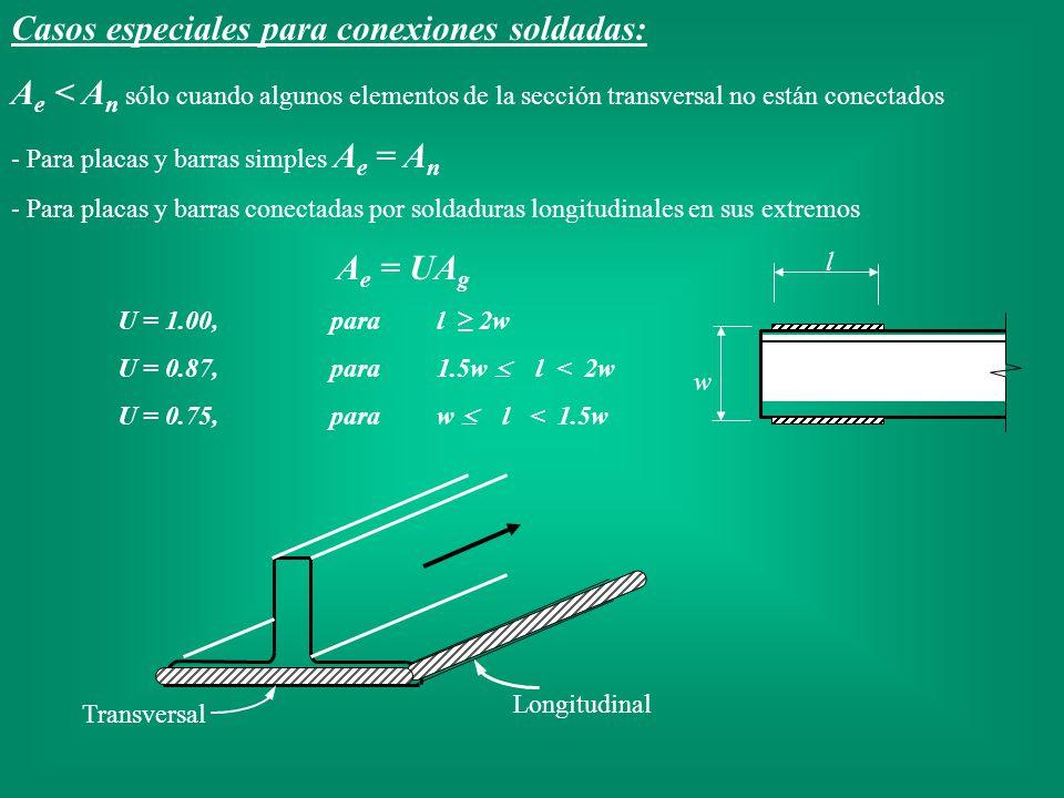 Casos especiales para conexiones soldadas: A e < A n sólo cuando algunos elementos de la sección transversal no están conectados - Para placas y barra