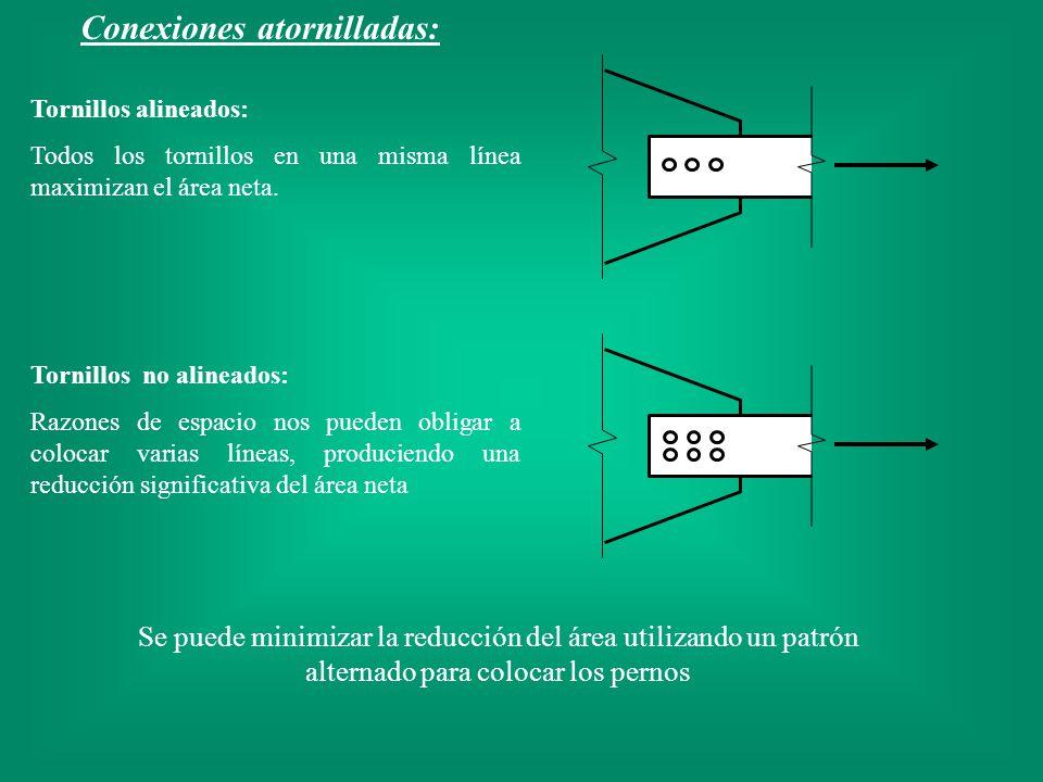 Tornillos alineados: Todos los tornillos en una misma línea maximizan el área neta. Tornillos no alineados: Razones de espacio nos pueden obligar a co