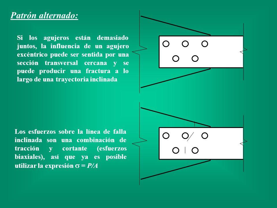 Si los agujeros están demasiado juntos, la influencia de un agujero excéntrico puede ser sentida por una sección transversal cercana y se puede produc