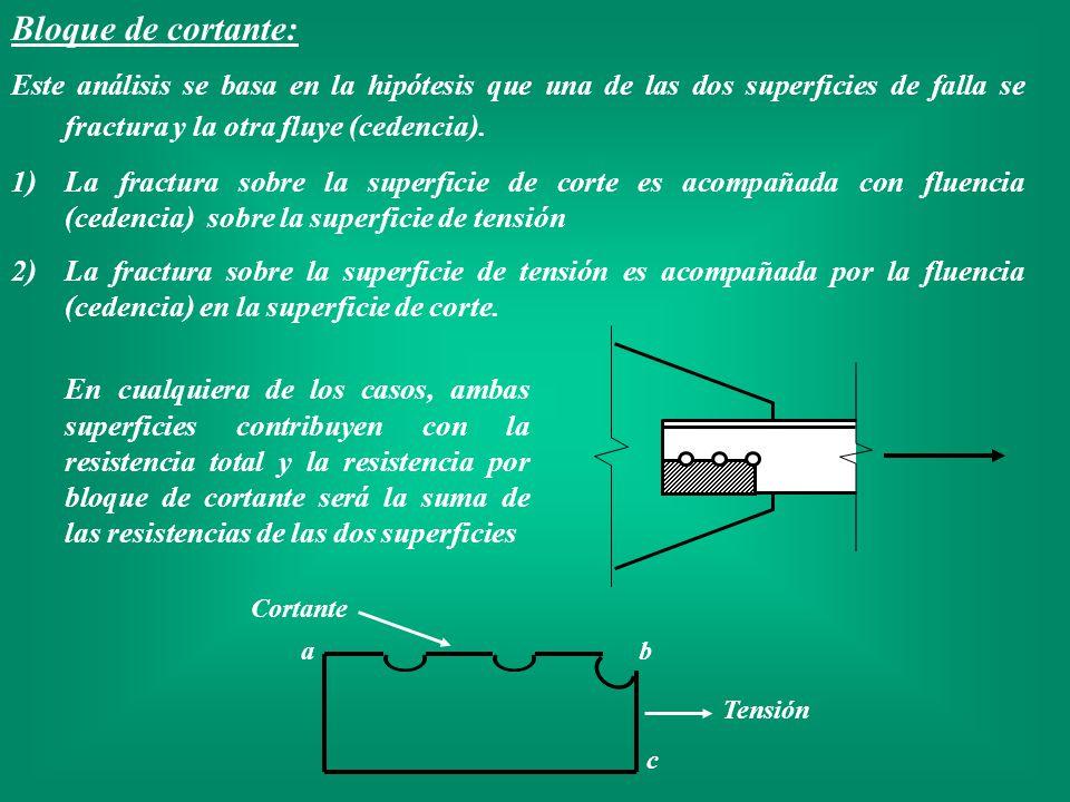 Bloque de cortante: Este análisis se basa en la hipótesis que una de las dos superficies de falla se fractura y la otra fluye (cedencia). 1)La fractur