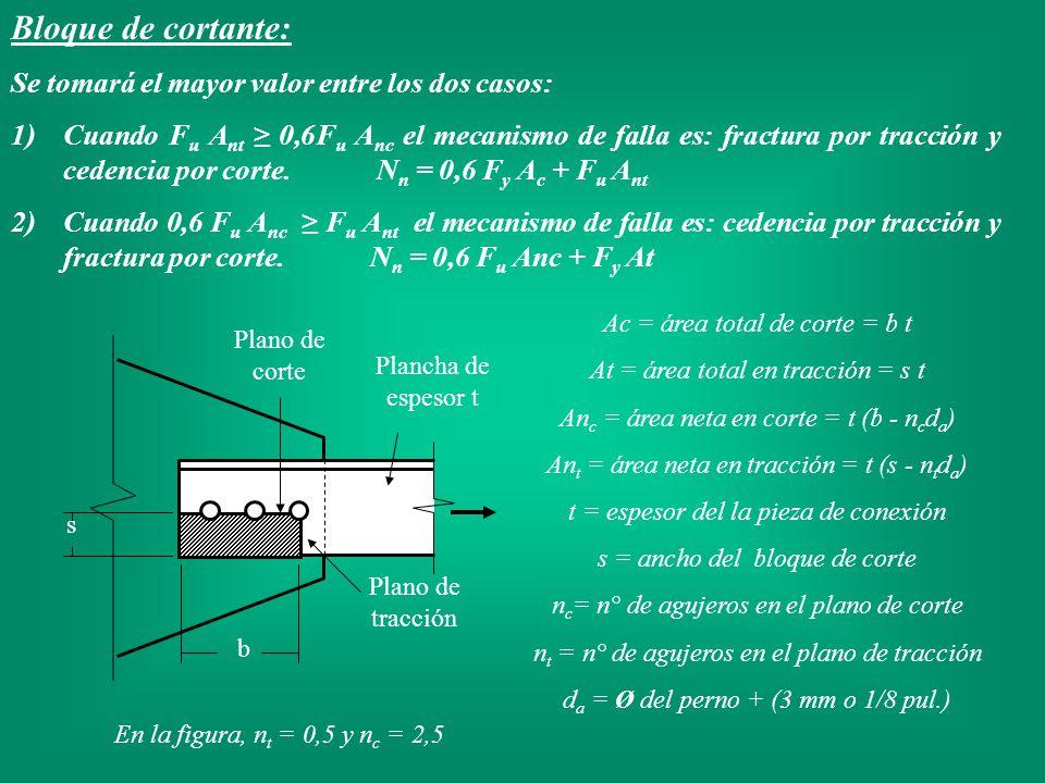 Bloque de cortante: Se tomará el mayor valor entre los dos casos: 1)Cuando F u A nt 0,6F u A nc el mecanismo de falla es: fractura por tracción y cede