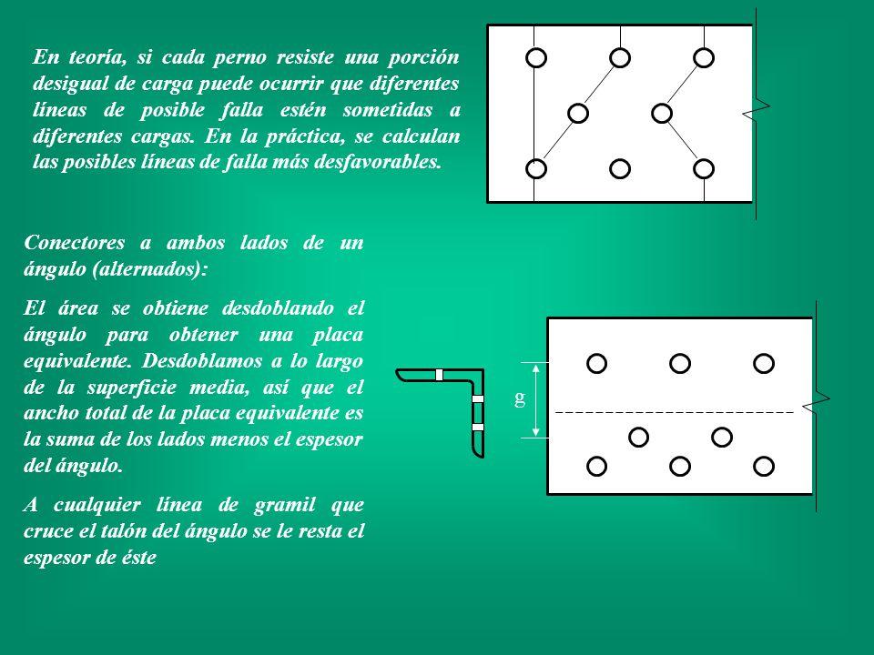 En teoría, si cada perno resiste una porción desigual de carga puede ocurrir que diferentes líneas de posible falla estén sometidas a diferentes carga