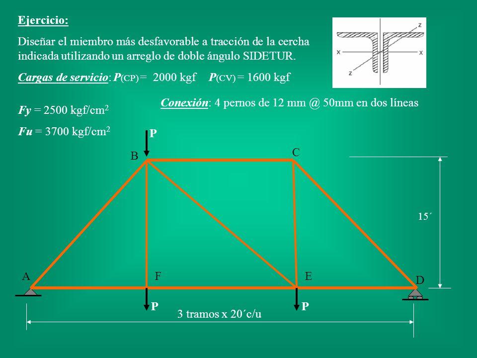 AE B C D F 15´ PP P 3 tramos x 20´c/u Ejercicio: Diseñar el miembro más desfavorable a tracción de la cercha indicada utilizando un arreglo de doble á