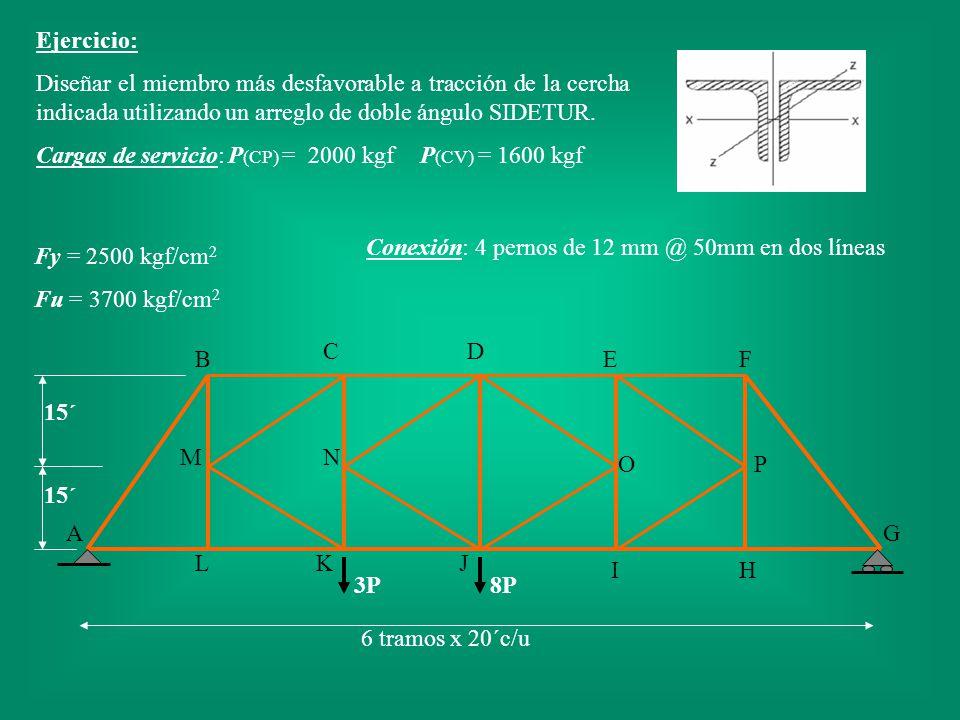 A CD F 3P 6 tramos x 20´c/u 15´ 8P E H L MN G I KJ O B P Ejercicio: Diseñar el miembro más desfavorable a tracción de la cercha indicada utilizando un